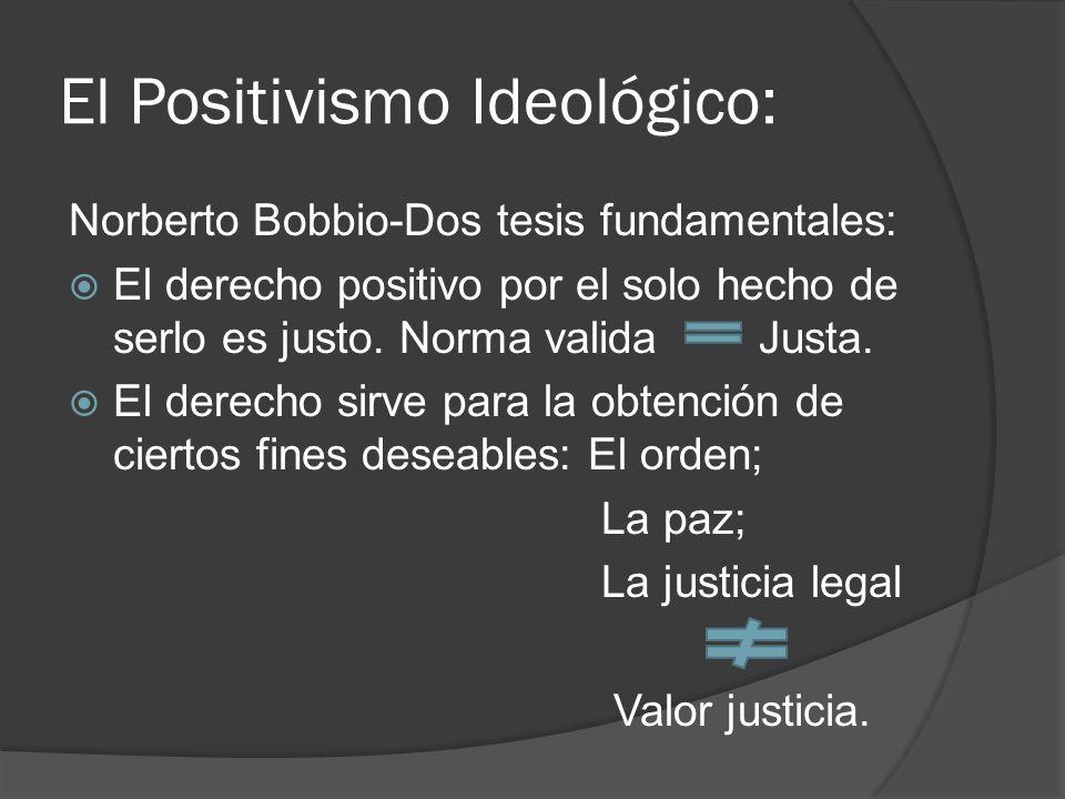 El Positivismo Ideológico: Norberto Bobbio-Dos tesis fundamentales: El derecho positivo por el solo hecho de serlo es justo. Norma valida Justa. El de