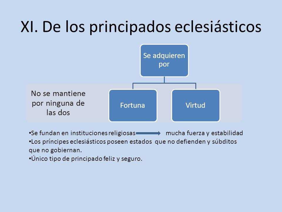 XI. De los principados eclesiásticos No se mantiene por ninguna de las dos Se adquieren por FortunaVirtud Se fundan en instituciones religiosas mucha