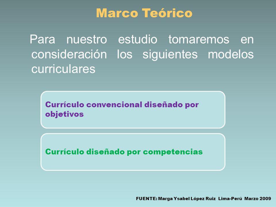 Para nuestro estudio tomaremos en consideración los siguientes modelos curriculares FUENTE: Marga Ysabel López Ruiz Lima-Perú Marzo 2009 Currículo con