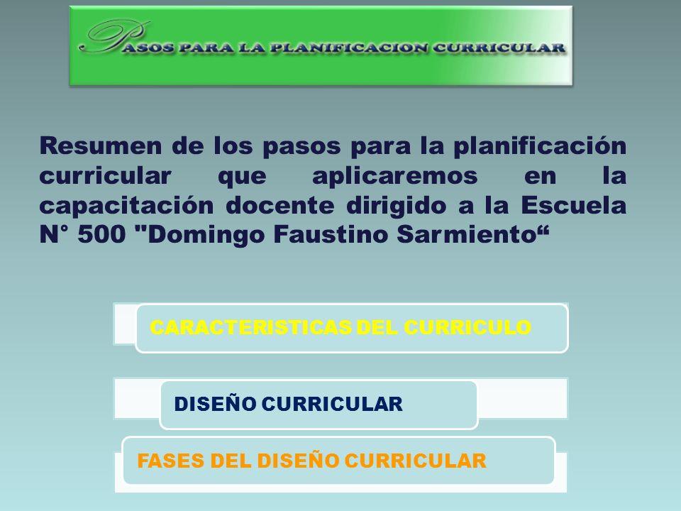 CARACTERISTICAS DEL CURRICULODISEÑO CURRICULARFASES DEL DISEÑO CURRICULAR Resumen de los pasos para la planificación curricular que aplicaremos en la