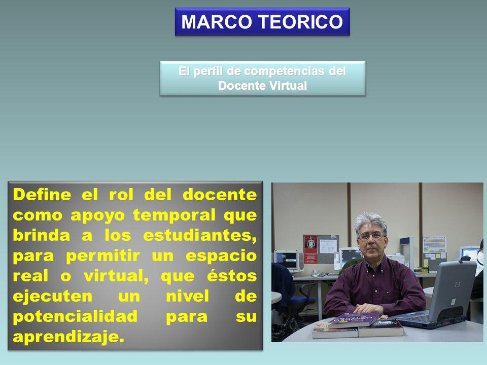 MARCO TEORICO Define el rol del docente como apoyo temporal que brinda a los estudiantes, para permitir un espacio real o virtual, que éstos ejecuten