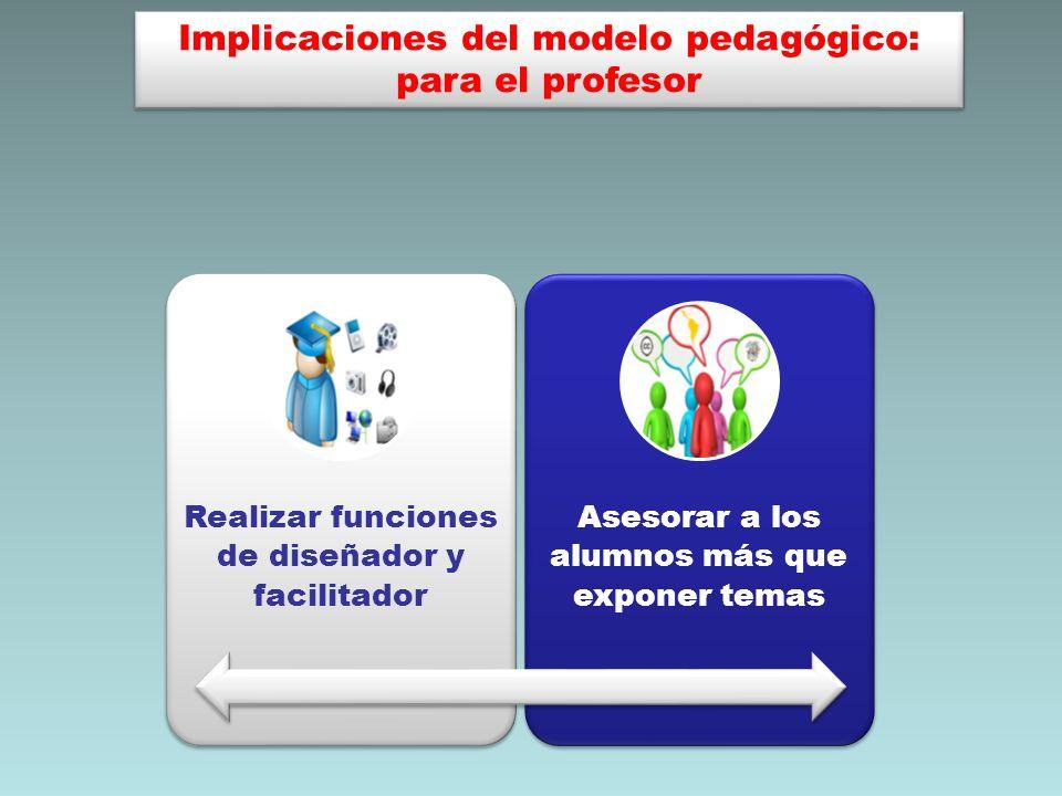 Implicaciones del modelo pedagógico: para el profesor Implicaciones del modelo pedagógico: para el profesor Realizar funciones de diseñador y facilita