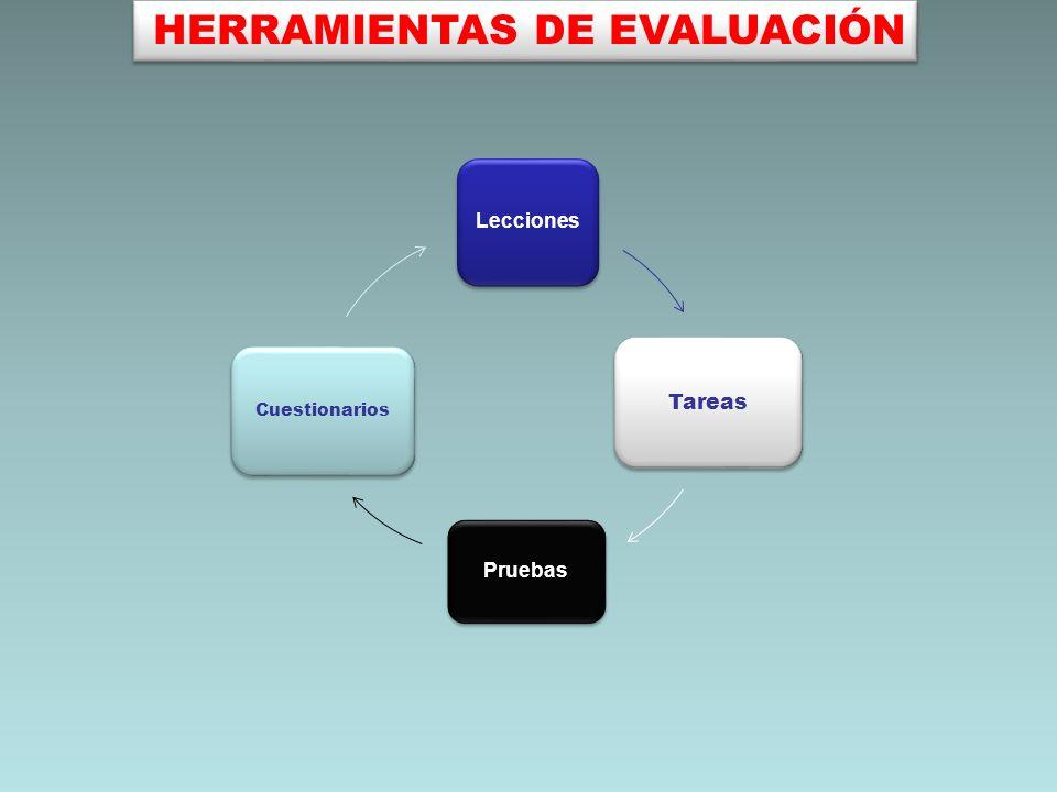 HERRAMIENTAS DE EVALUACIÓN Lecciones Tareas Pruebas Cuestionarios