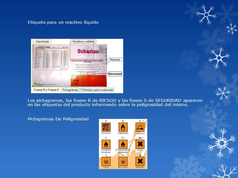 Etiqueta para un reactivo líquido Los pictogramas, las frases R de RIESGO y las frases S de SEGURIDAD aparecen en las etiquetas del producto informand