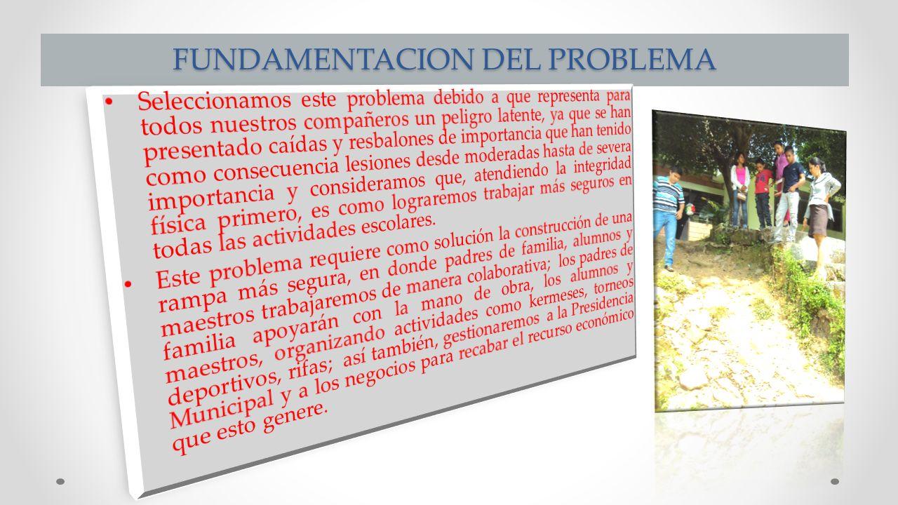 FUNDAMENTACION DEL PROBLEMA