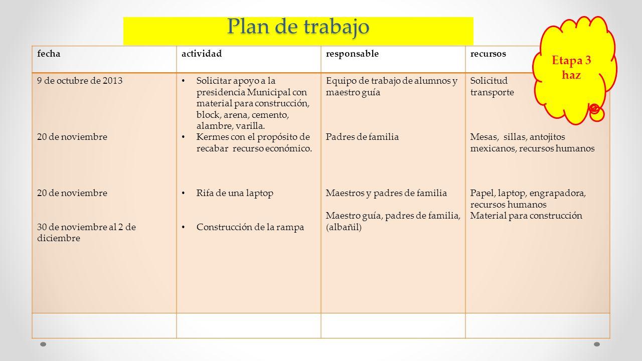 Plan de trabajo fechaactividadresponsablerecursos 9 de octubre de 2013 20 de noviembre 30 de noviembre al 2 de diciembre Solicitar apoyo a la presiden