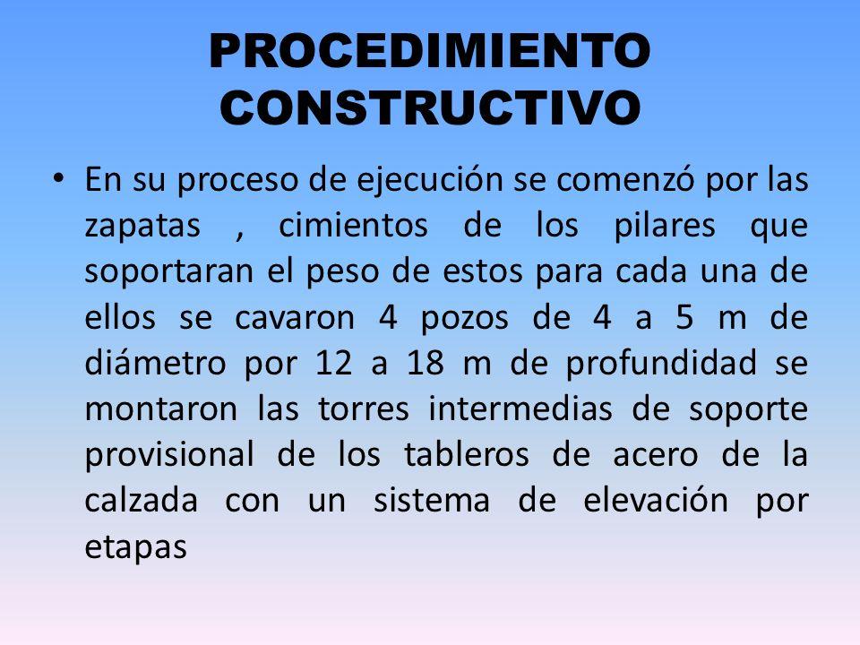 PROCEDIMIENTO CONSTRUCTIVO En su proceso de ejecución se comenzó por las zapatas, cimientos de los pilares que soportaran el peso de estos para cada u