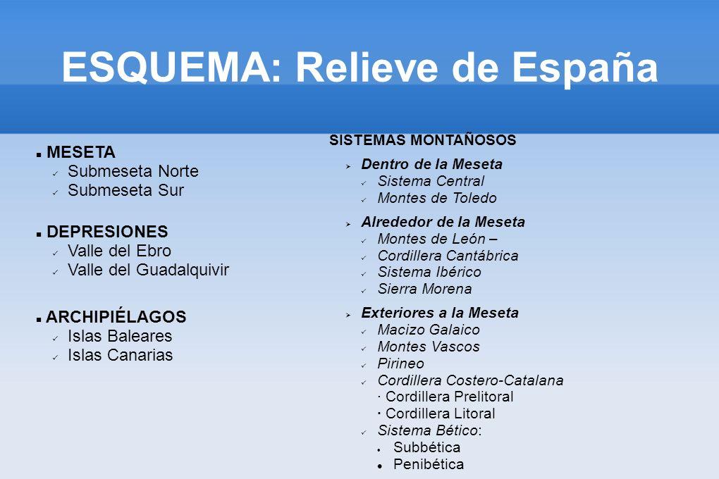 ESQUEMA: Relieve de España MESETA Submeseta Norte Submeseta Sur DEPRESIONES Valle del Ebro Valle del Guadalquivir ARCHIPIÉLAGOS Islas Baleares Islas C