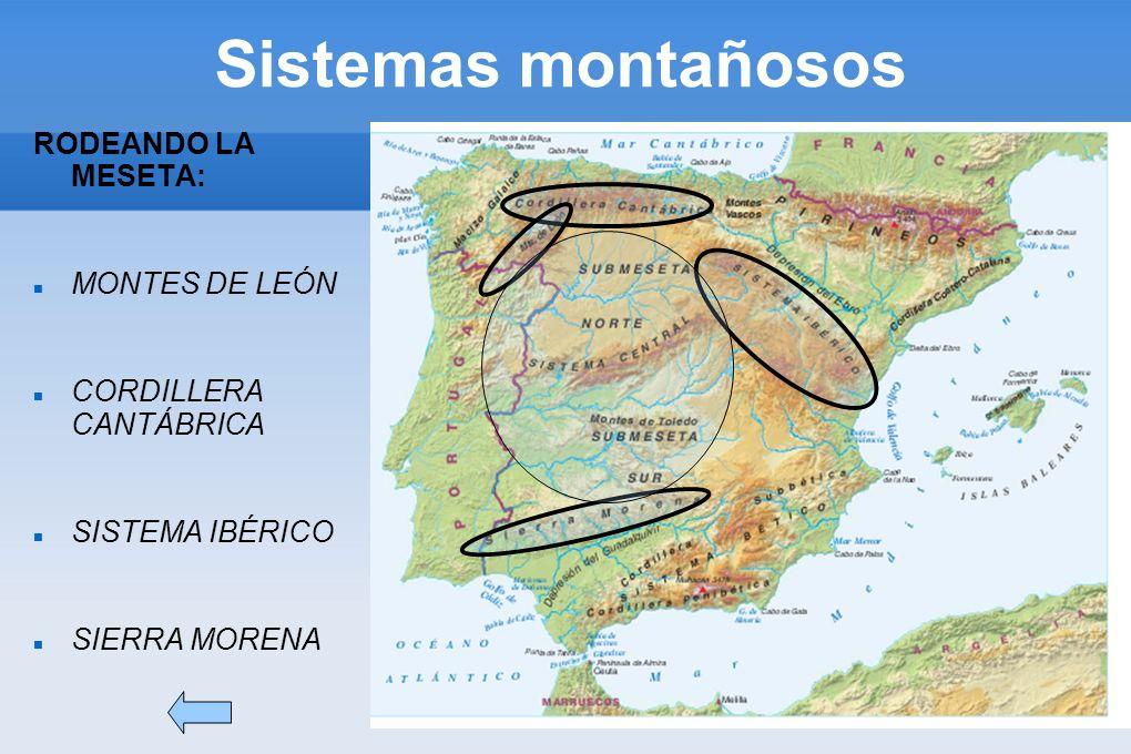 Sistemas montañosos RODEANDO LA MESETA: MONTES DE LEÓN CORDILLERA CANTÁBRICA SISTEMA IBÉRICO SIERRA MORENA