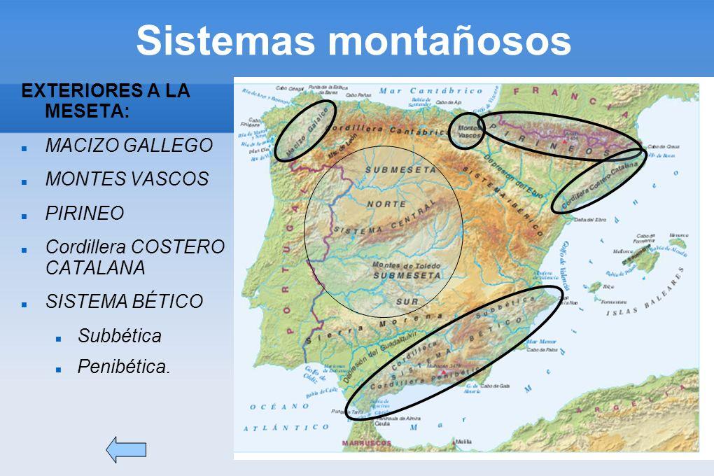 Sistemas montañosos EXTERIORES A LA MESETA: MACIZO GALLEGO MONTES VASCOS PIRINEO Cordillera COSTERO CATALANA SISTEMA BÉTICO Subbética Penibética.