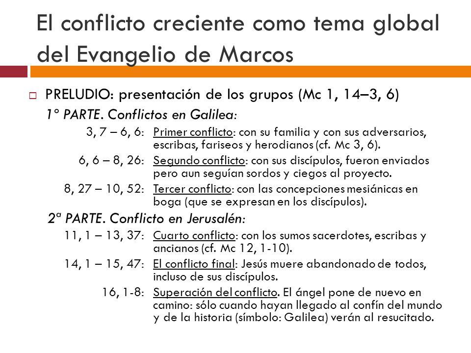 El conflicto creciente como tema global del Evangelio de Marcos PRELUDIO: presentación de los grupos (Mc 1, 14–3, 6) 1º PARTE. Conflictos en Galilea: