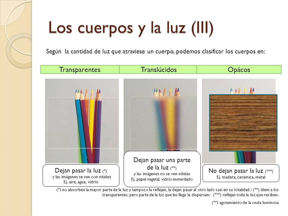 Los cuerpos y la luz (II) La cantidad de luz que absorben y/o reflejan depende de muchos factores: Naturaleza de las sustancias que lo forman Tipo de