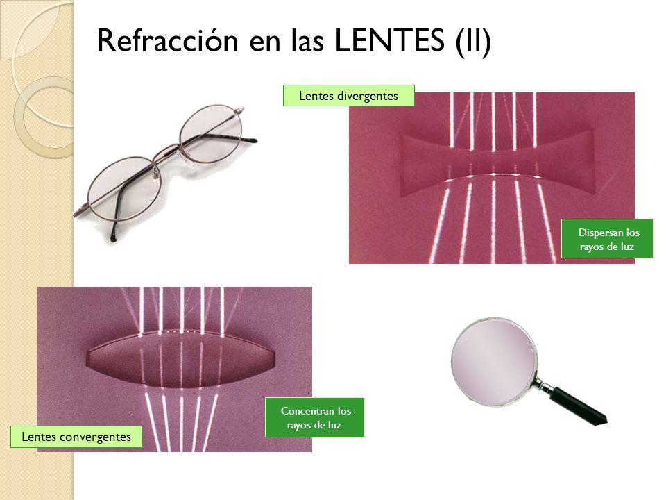 Refracción en las LENTES (I) Las lentes son cuerpos transparentes (dejan pasar la luz), generalmente de material vidrio, que pueden formar imágenes re