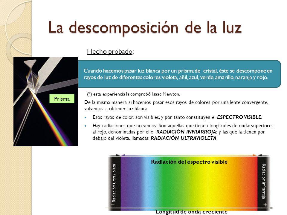 Lentes convergentes Lentes divergentes Concentran los rayos de luz Dispersan los rayos de luz Refracción en las LENTES (II)