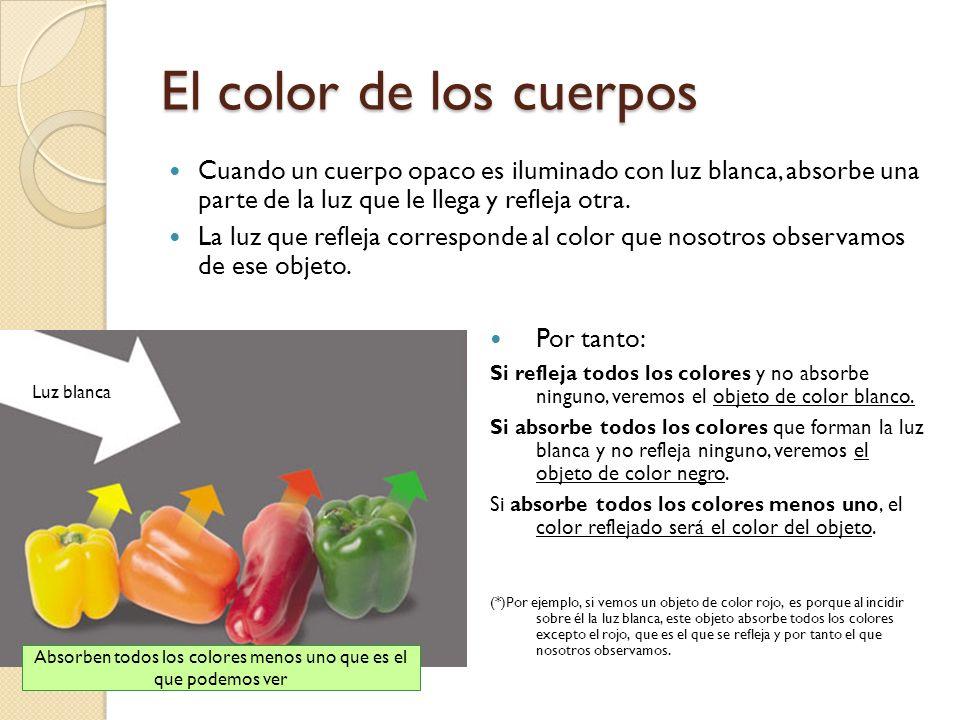Explicación: Cada color-luz tiene una longitud de onda y una frecuencia diferentes. Es por ello que al atravesar el prisma, cada color se refracte de