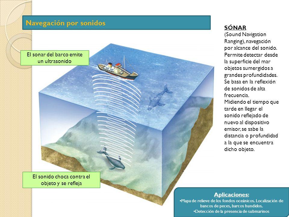 El sonar del barco emite un ultrasonido El sonido choca contra el objeto y se refleja Navegación por sonidos SÓNAR (Sound Navigation Ranging), navegac