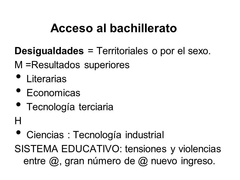 Acceso al bachillerato Desigualdades = Territoriales o por el sexo. M =Resultados superiores Literarias Economicas Tecnología terciaria H Ciencias : T