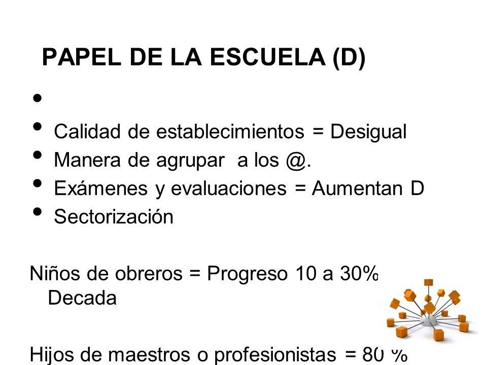 PAPEL DE LA ESCUELA (D) Calidad de establecimientos = Desigual Manera de agrupar a los @. Exámenes y evaluaciones = Aumentan D Sectorización Niños de