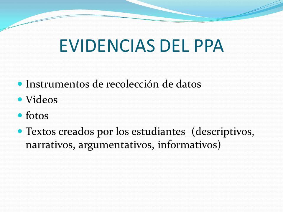 EVIDENCIAS DEL PPA Instrumentos de recolección de datos Videos fotos Textos creados por los estudiantes (descriptivos, narrativos, argumentativos, informativos)