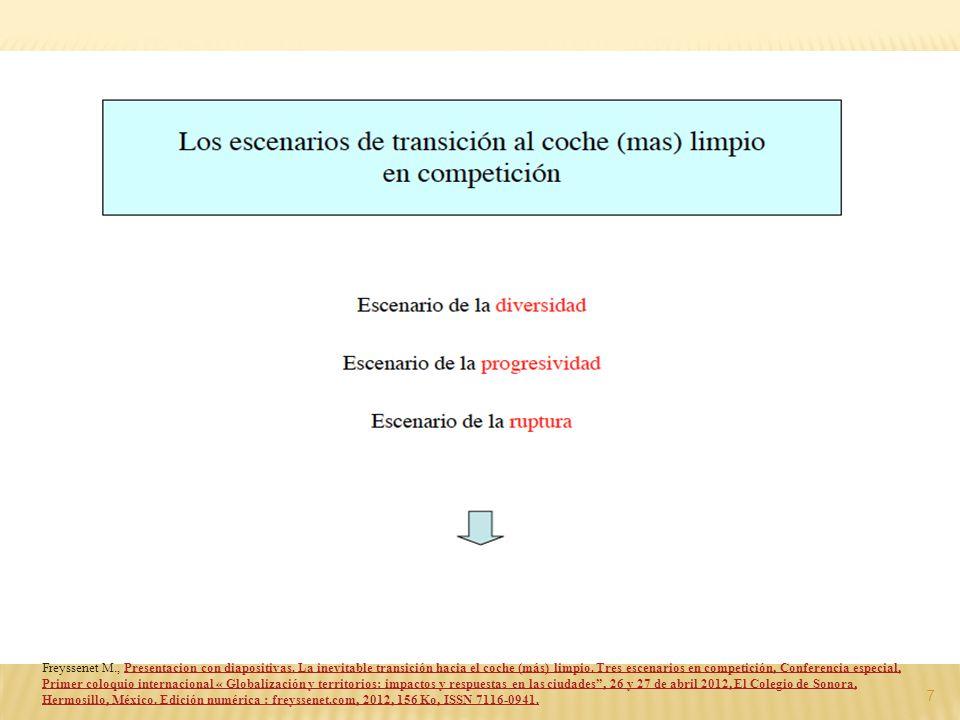 7 Freyssenet M., Presentacion con diapositivas.
