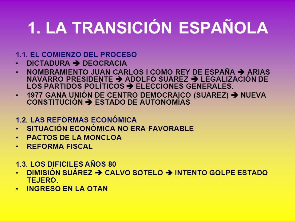 1. LA TRANSICIÓN ESPAÑOLA 1.1. EL COMIENZO DEL PROCESO DICTADURA DEOCRACIA NOMBRAMIENTO JUAN CARLOS I COMO REY DE ESPAÑA ARIAS NAVARRO PRESIDENTE ADOL