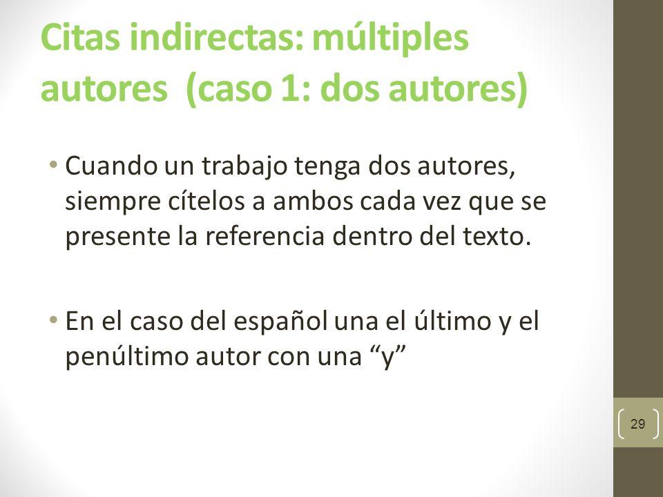 Citas indirectas: (caso 1: dos autores) Ejemplos: En una investigación reciente sobre frustración organizacional (Torres y González, 1995) se encontró que...