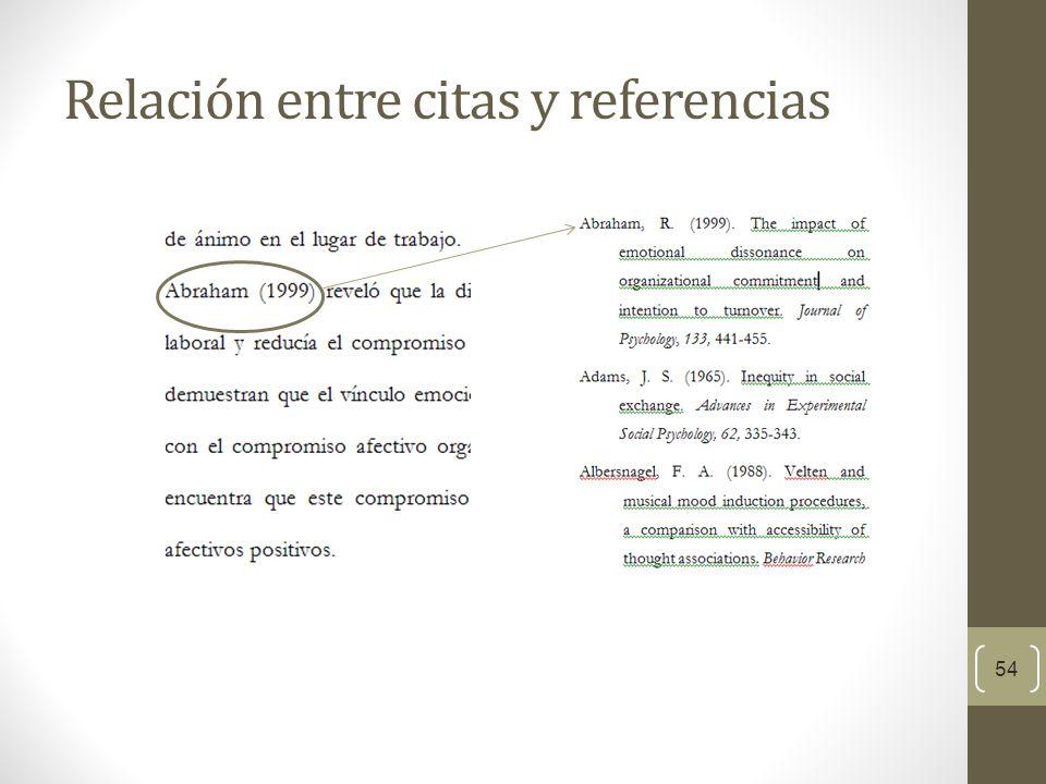 Lista de referencias Se incluye al final, y lleva el título de Referencias en lugar de Bibliografía.