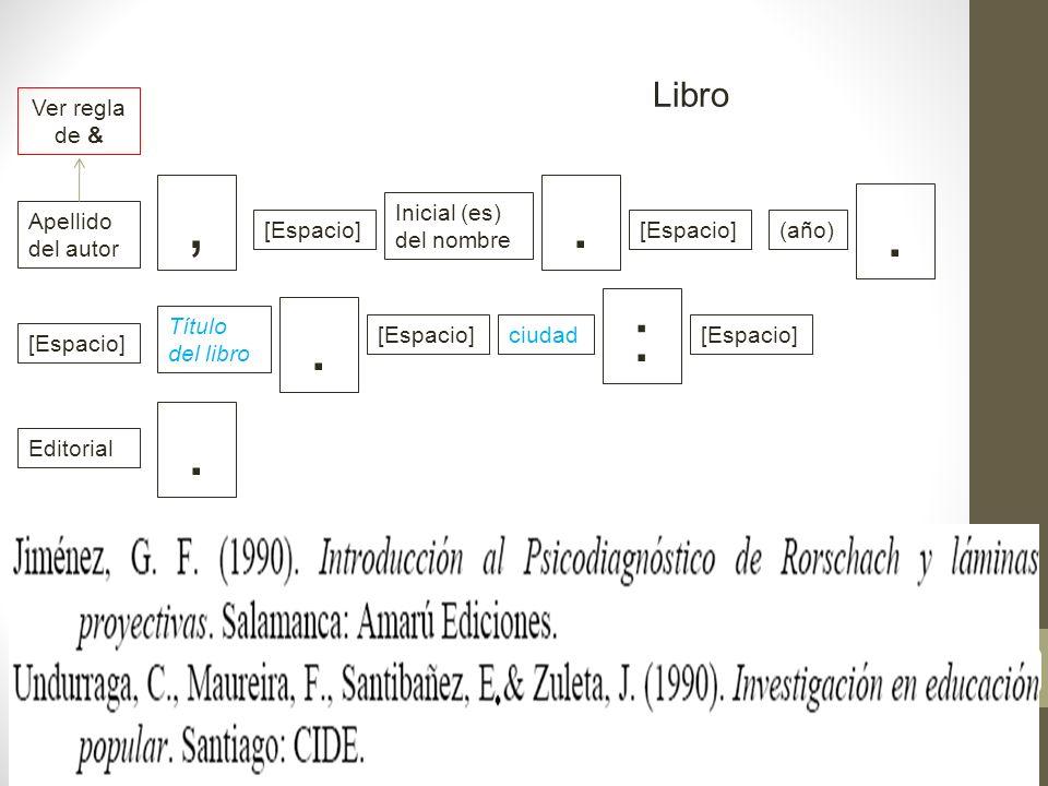 Referencia capítulo de libro 71 Formato: Autor, A.
