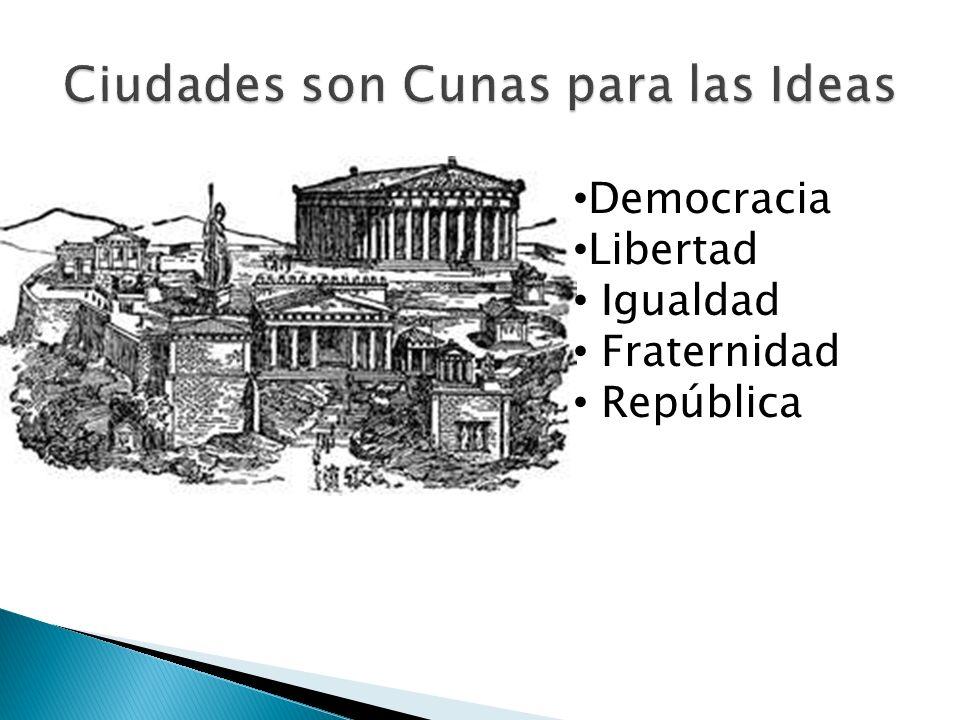 Democracia Libertad Igualdad Fraternidad República