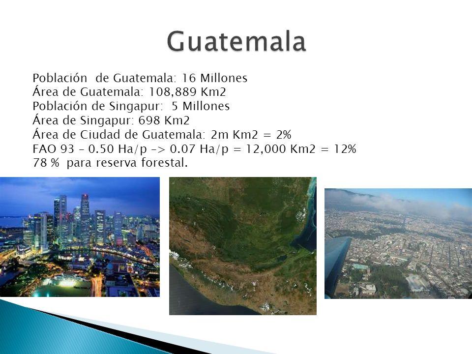 Población de Guatemala: 16 Millones Área de Guatemala: 108,889 Km2 Población de Singapur: 5 Millones Área de Singapur: 698 Km2 Área de Ciudad de Guate