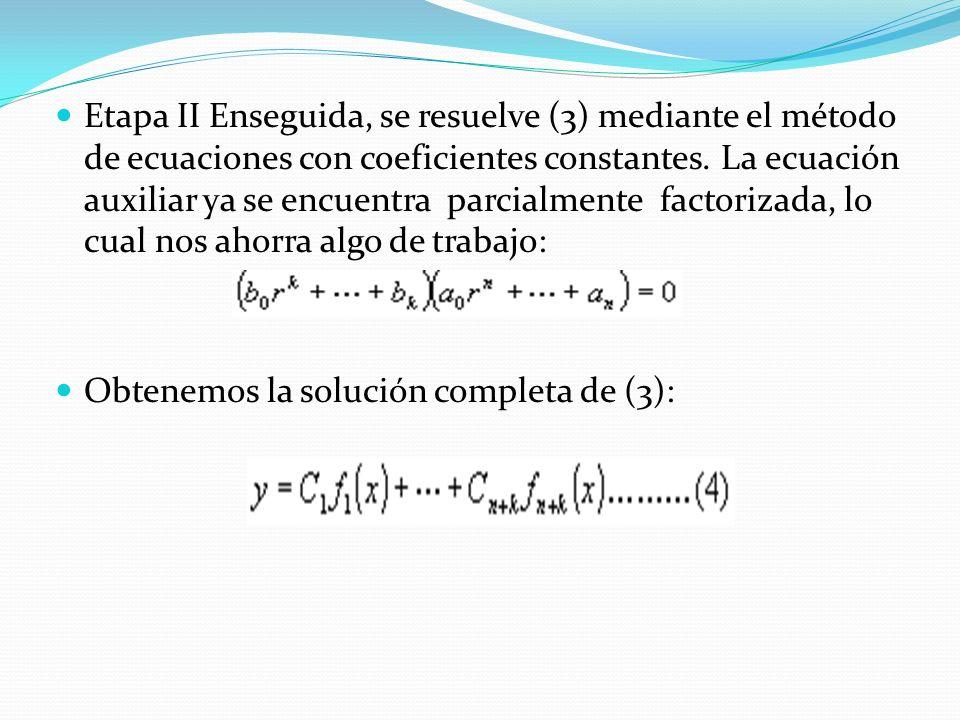 Etapa II Enseguida, se resuelve (3) mediante el método de ecuaciones con coeficientes constantes. La ecuación auxiliar ya se encuentra parcialmente fa