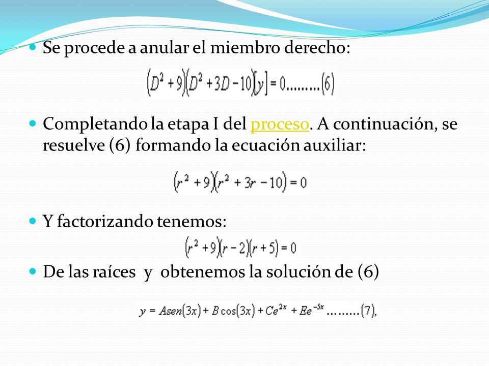 Se procede a anular el miembro derecho: Completando la etapa I del proceso. A continuación, se resuelve (6) formando la ecuación auxiliar:proceso Y fa