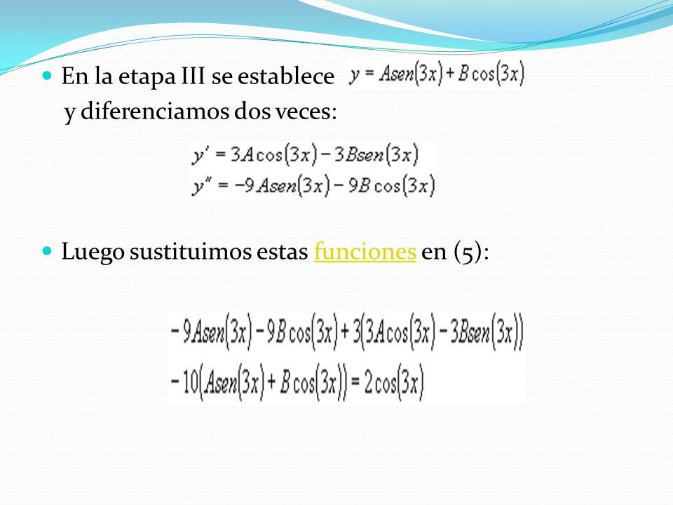 Ordenando términos, este resultado se simplifica en: lo cual conduce a las dos ecuaciones: Estas ecuaciones se satisfacen con los valores:los valores Por último, se introducen estos valores en (7) para formar la solución completa de (5):valores
