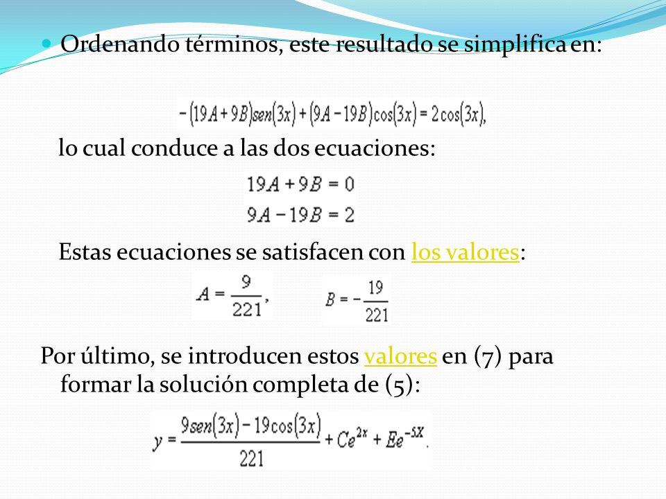 Ordenando términos, este resultado se simplifica en: lo cual conduce a las dos ecuaciones: Estas ecuaciones se satisfacen con los valores:los valores