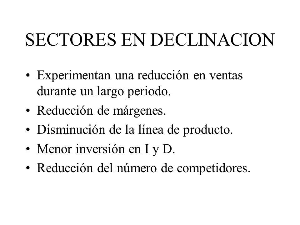 SECTORES EN DECLINACION Experimentan una reducción en ventas durante un largo periodo. Reducción de márgenes. Disminución de la línea de producto. Men