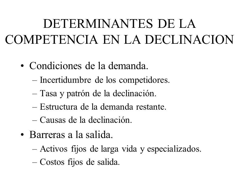 DETERMINANTES DE LA COMPETENCIA EN LA DECLINACION Condiciones de la demanda. –Incertidumbre de los competidores. –Tasa y patrón de la declinación. –Es