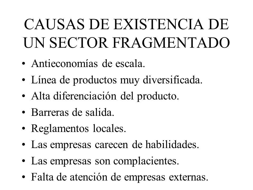 CAUSAS DE EXISTENCIA DE UN SECTOR FRAGMENTADO Antieconomías de escala.