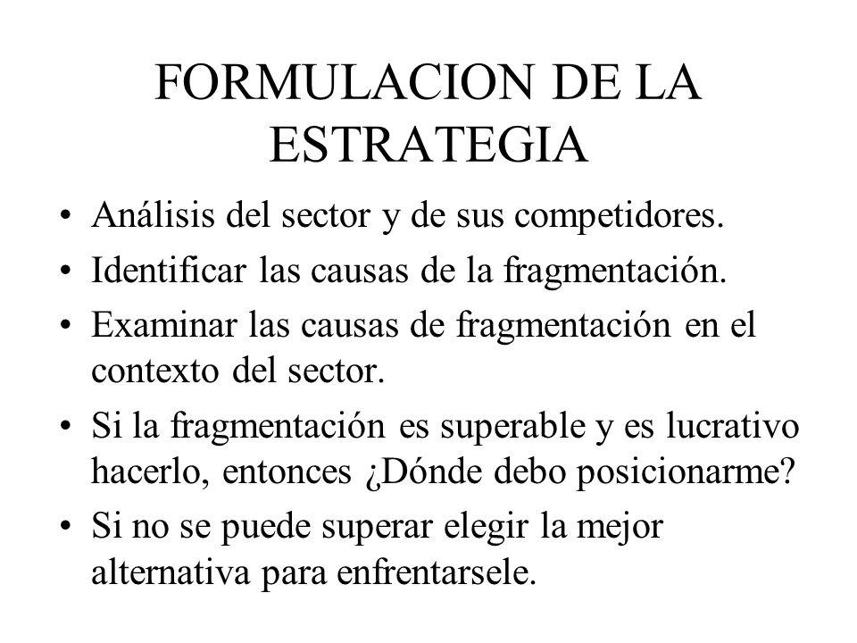 FORMULACION DE LA ESTRATEGIA Análisis del sector y de sus competidores.