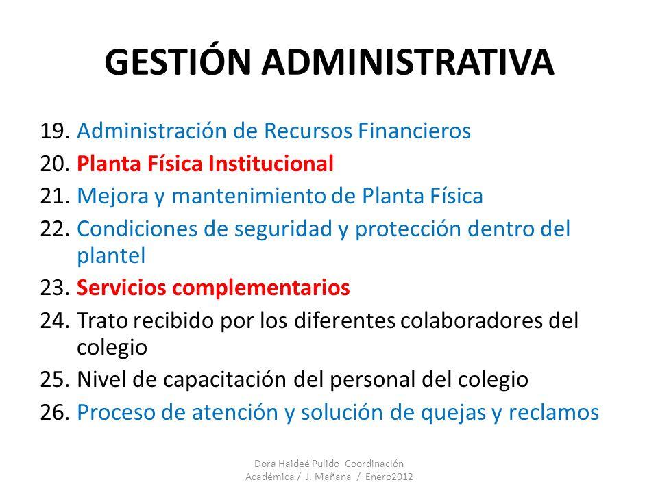 GESTIÓN ADMINISTRATIVA Dora Haideé Pulido Coordinación Académica / J. Mañana / Enero2012