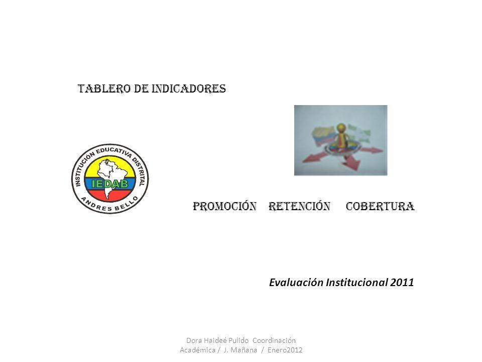 Evaluación Institucional 2011 Tablero de indicadores Promoción retención cobertura Dora Haideé Pulido Coordinación Académica / J. Mañana / Enero2012