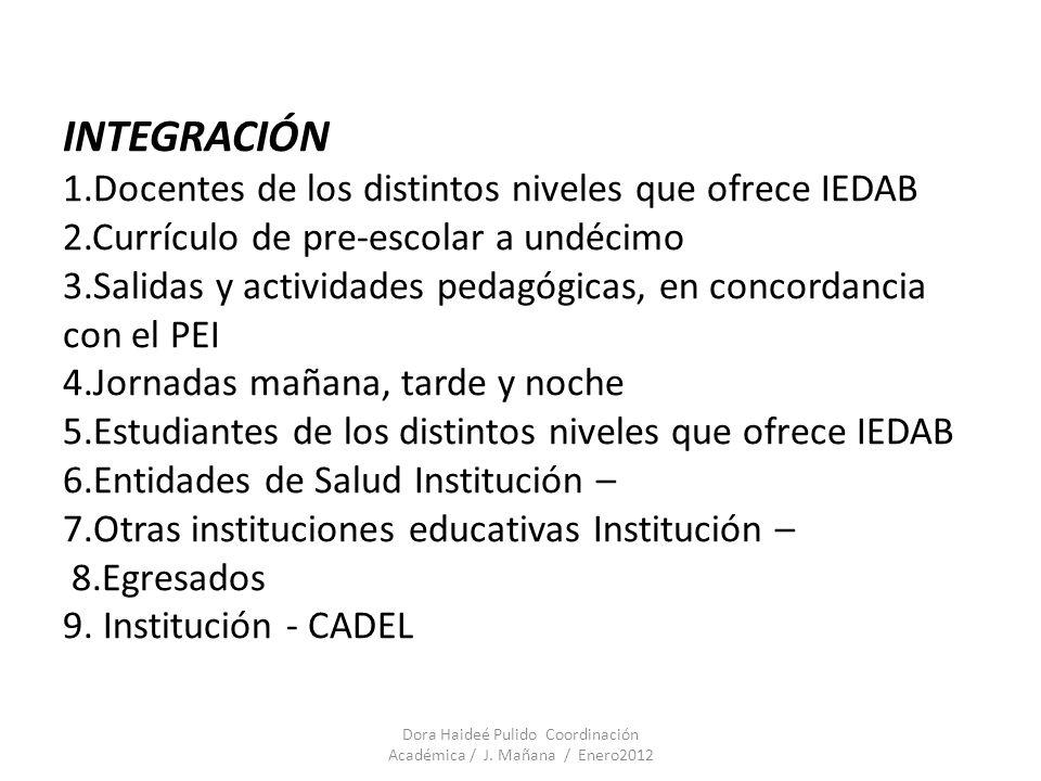 INTEGRACIÓN 1.Docentes de los distintos niveles que ofrece IEDAB 2.Currículo de pre-escolar a undécimo 3.Salidas y actividades pedagógicas, en concord