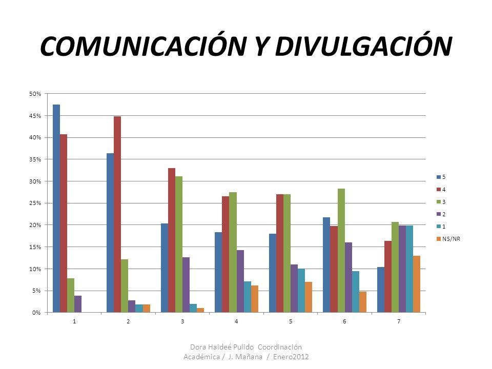 COMUNICACIÓN Y DIVULGACIÓN Dora Haideé Pulido Coordinación Académica / J. Mañana / Enero2012