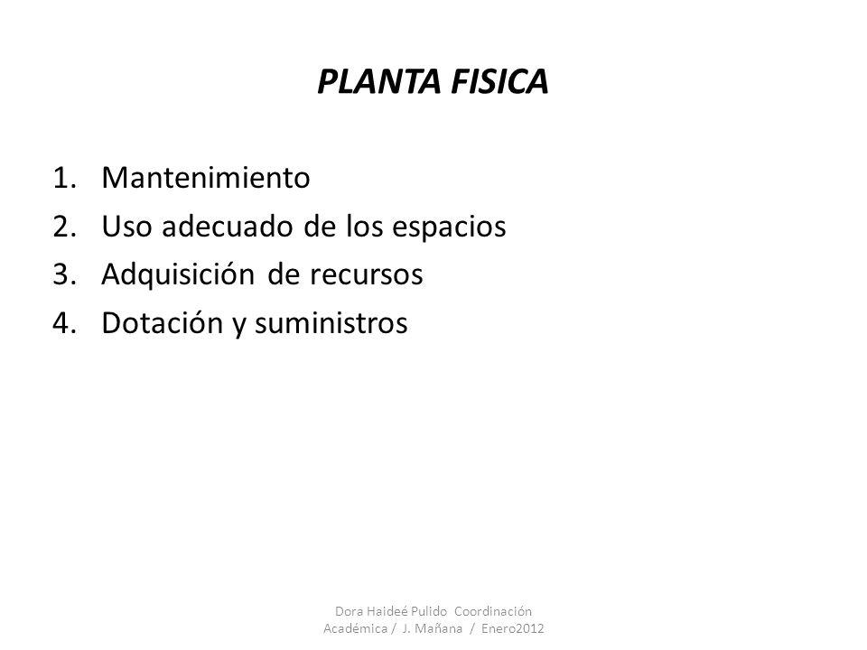 PLANTA FISICA 1.Mantenimiento 2.Uso adecuado de los espacios 3.Adquisición de recursos 4.Dotación y suministros Dora Haideé Pulido Coordinación Académ
