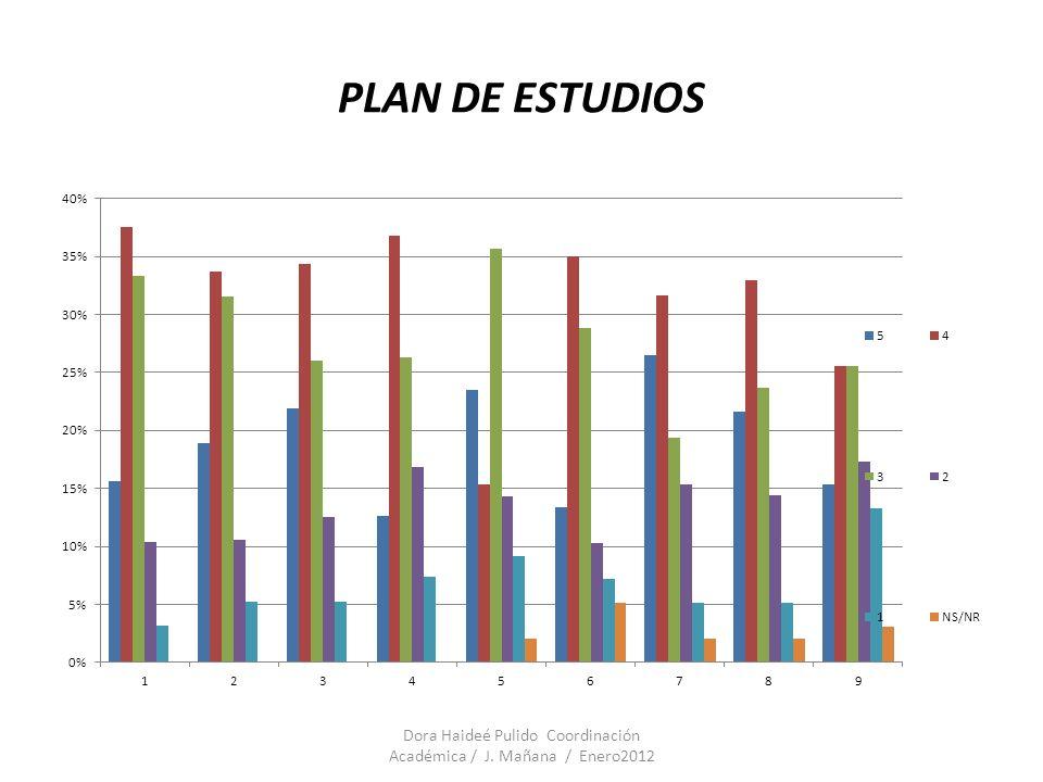 CRITERIOS PARA LA EVALUACIÓN Y EL SEGUIMIENTO ACADEMICO 1.Unificación de criterios 2.