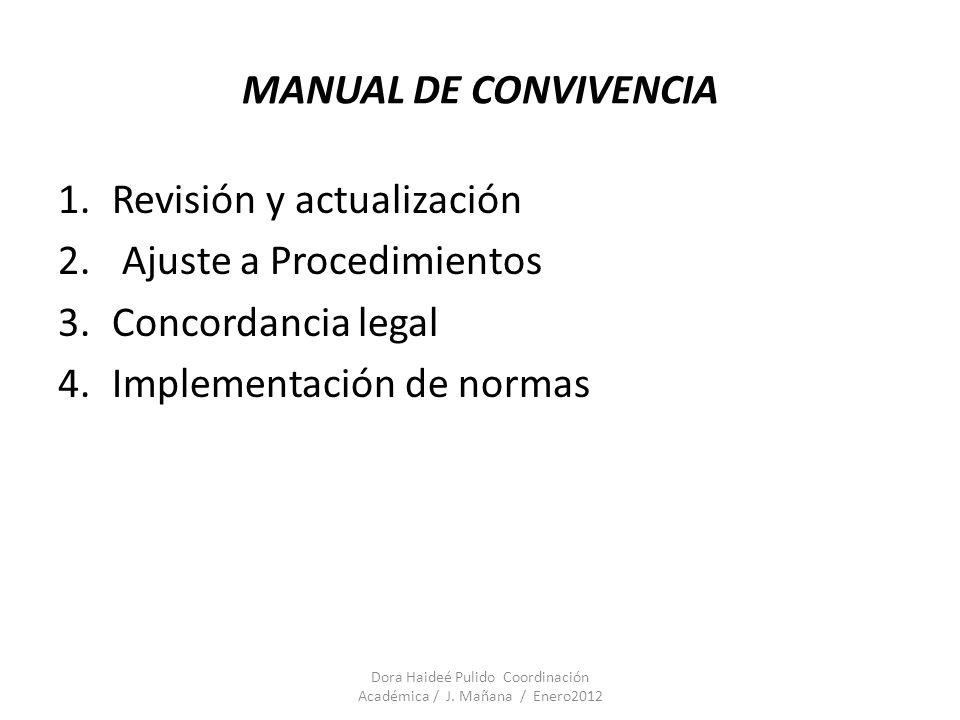 MANUAL DE CONVIVENCIA 1.Revisión y actualización 2. Ajuste a Procedimientos 3.Concordancia legal 4.Implementación de normas Dora Haideé Pulido Coordin