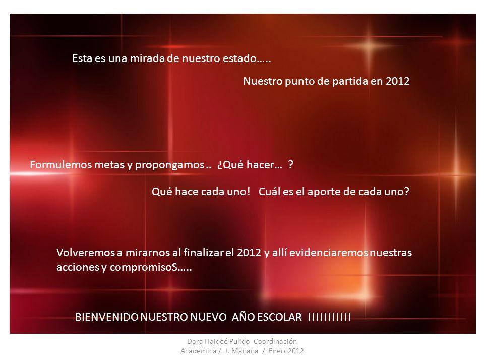 Dora Haideé Pulido Coordinación Académica / J. Mañana / Enero2012 Qué hace cada uno! Cuál es el aporte de cada uno? Nuestro punto de partida en 2012 F