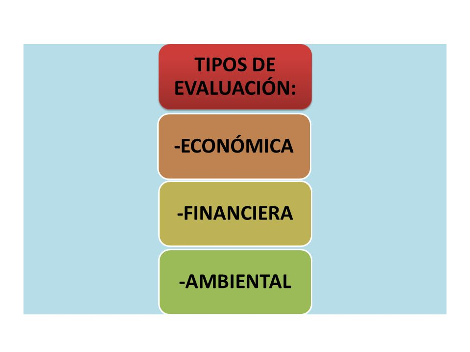 TIPOS DE EVALUACIÓN: -ECONÓMICA-FINANCIERA-AMBIENTAL
