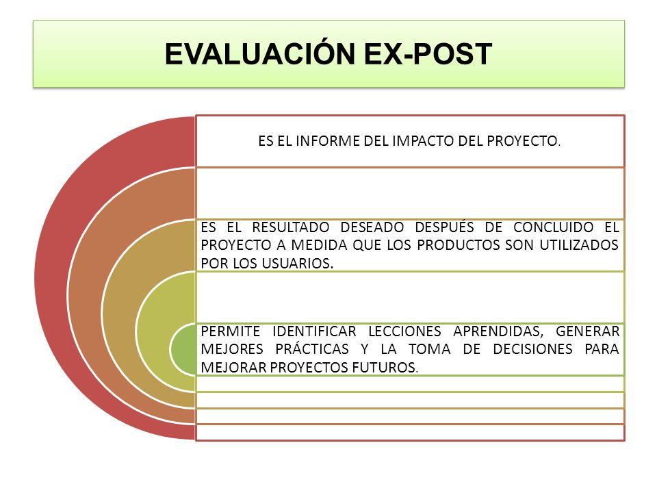 EVALUACIÓN EX-POST ES EL INFORME DEL IMPACTO DEL PROYECTO.