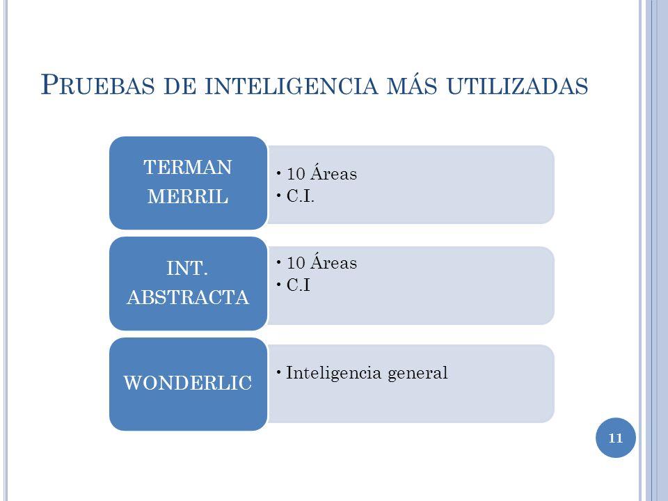 P RUEBAS DE INTELIGENCIA MÁS UTILIZADAS 11 10 Áreas C.I.