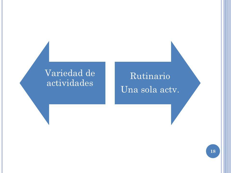 18 Variedad de actividades Rutinario Una sola actv.